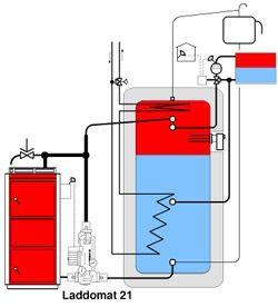 Lämmin käyttövesi lämpötila