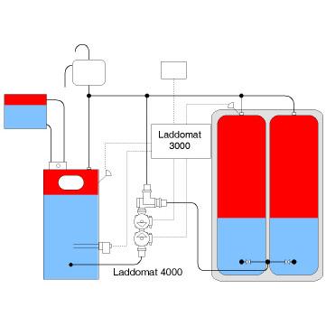 Lämminvesivaraajan koko