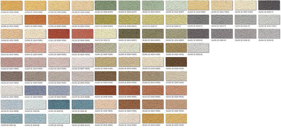Silcopinnoite värit