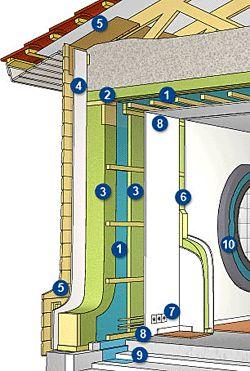 Autotallin paloluokitus rakenne
