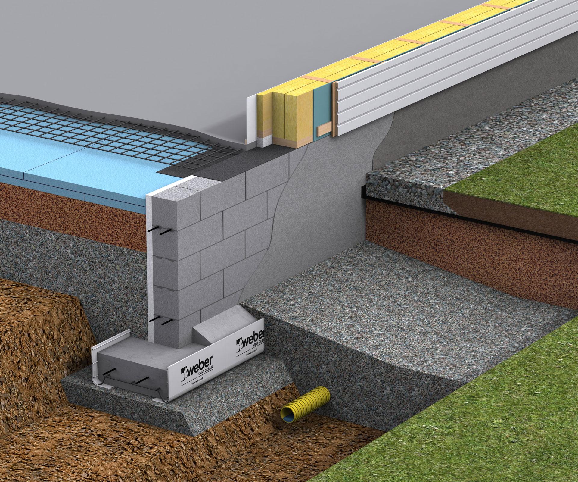 LEca-harkkoperustus RUH-200 maanvaraisella alapohjalla ja Leca-soraeristyksellä