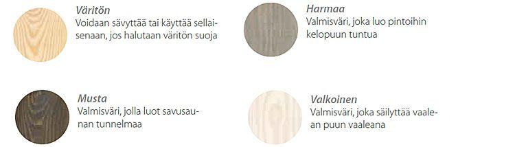 Lauteiden ja seinien sävyä voit vaihtaa joko Supi Saunavahan valmisväreillä  tai sävyttämällä. Valmisväreillä teet pehmeää harmaata 503b3d13dd