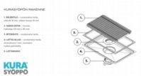 Kurasyöppö Midi 500x800 mm laattalattialle