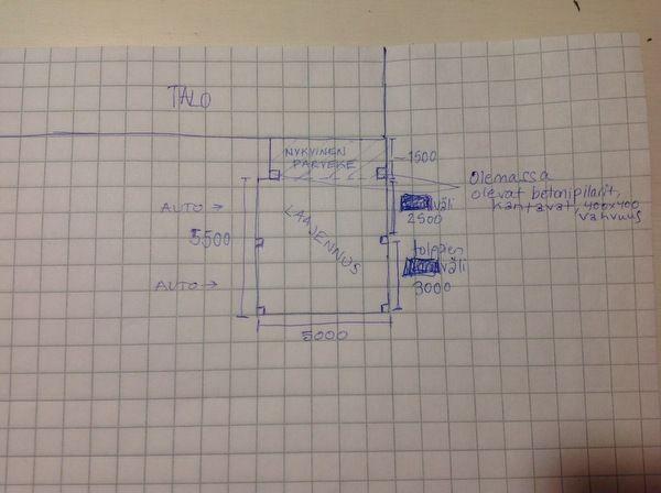 Piharakennusten rakennusmääräykset